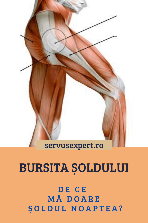 articulațiile rănite din fundul trombotic