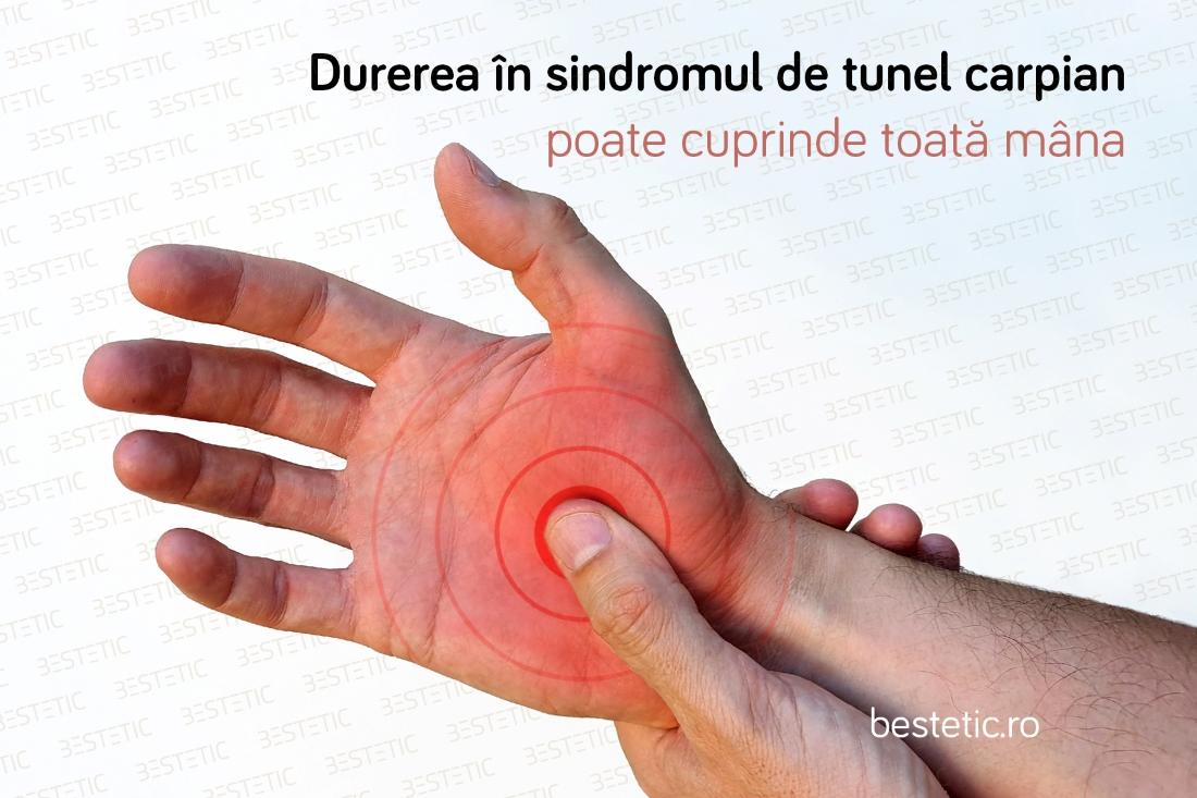 articulația din mâna dreaptă doare ce să facă mici articulații pe degete doare