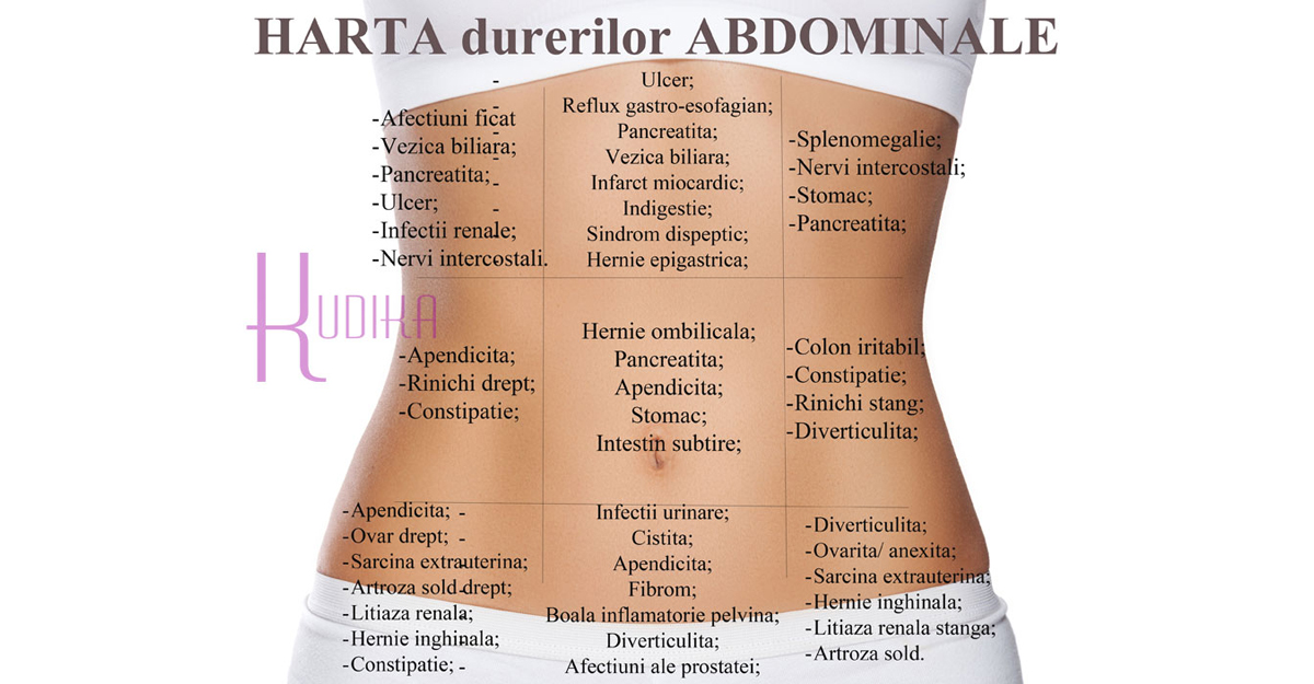 Articulațiile articulare șold după exercitarea? Acută inferioară abdominală