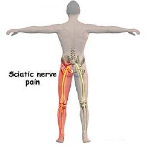 durere acută în articulațiile piciorului stâng