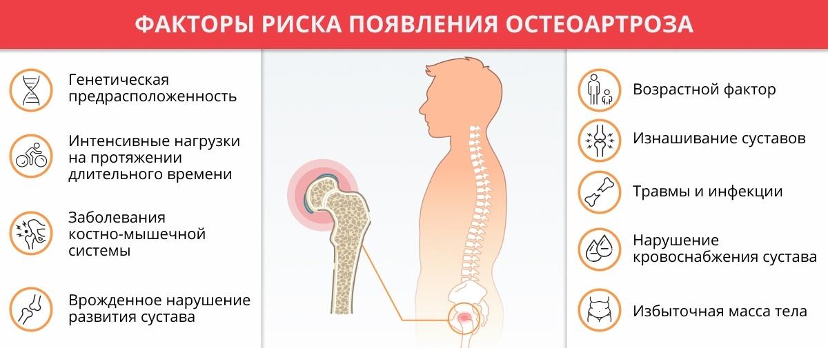 Tratament al osteoartritei de șold
