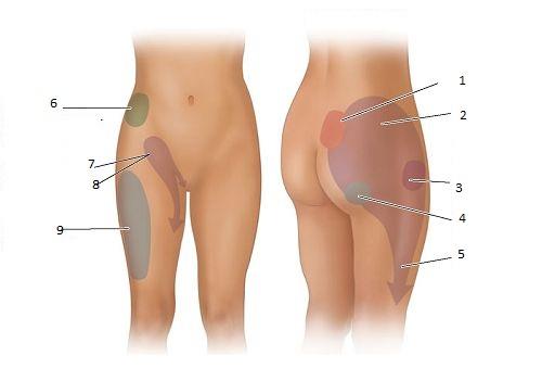 posibile boli ale articulației umărului
