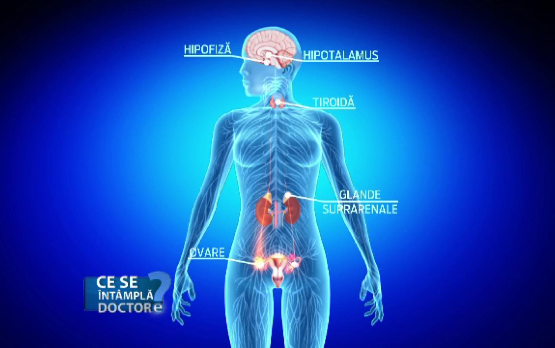 dureri articulare înainte de menstruație proprietăți de condroitină glucozamină
