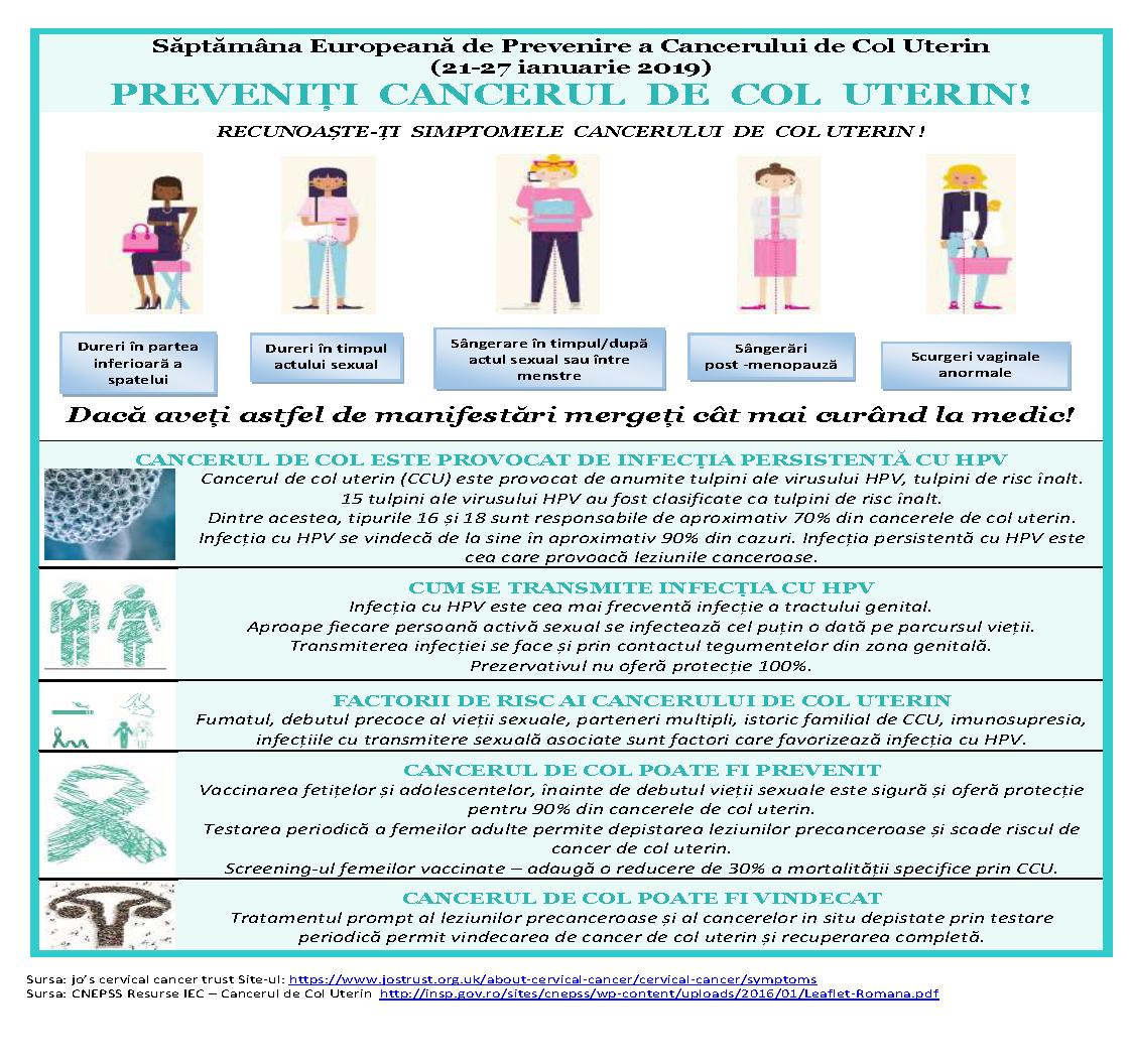 protocol de conservare a gleznei artroza post-traumatică a genunchiului 2 grade