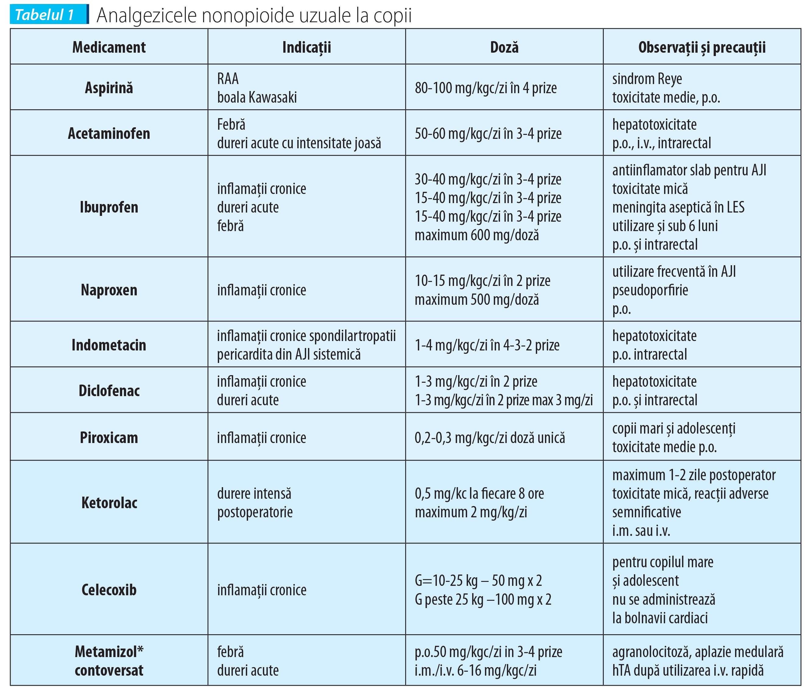 Reumatismul articular acut (RAA)   sfantipa.ro