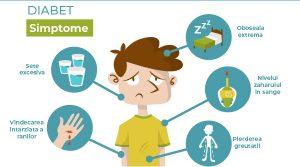 Identificarea și tratarea Durerii articulare a diabetului