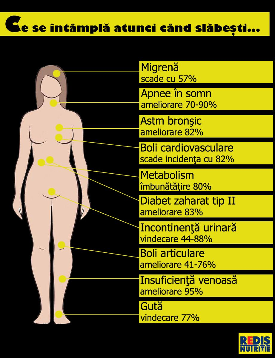 Sindroame reumatismale