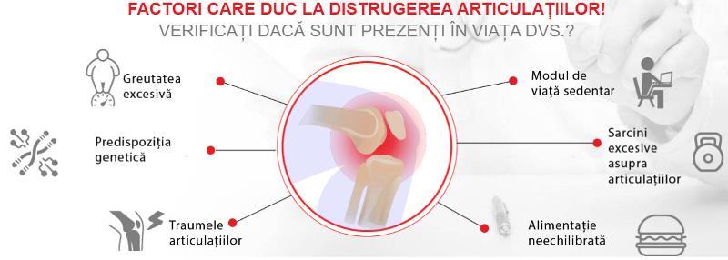dureri la nivelul articulațiilor crude