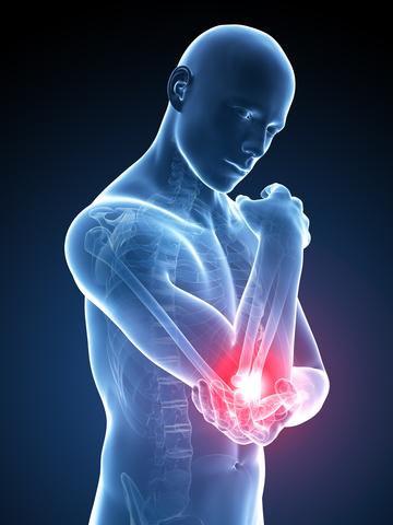 durere la nivelul articulației mâinii și a antebrațului