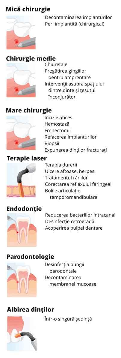 tratament de granulom articular