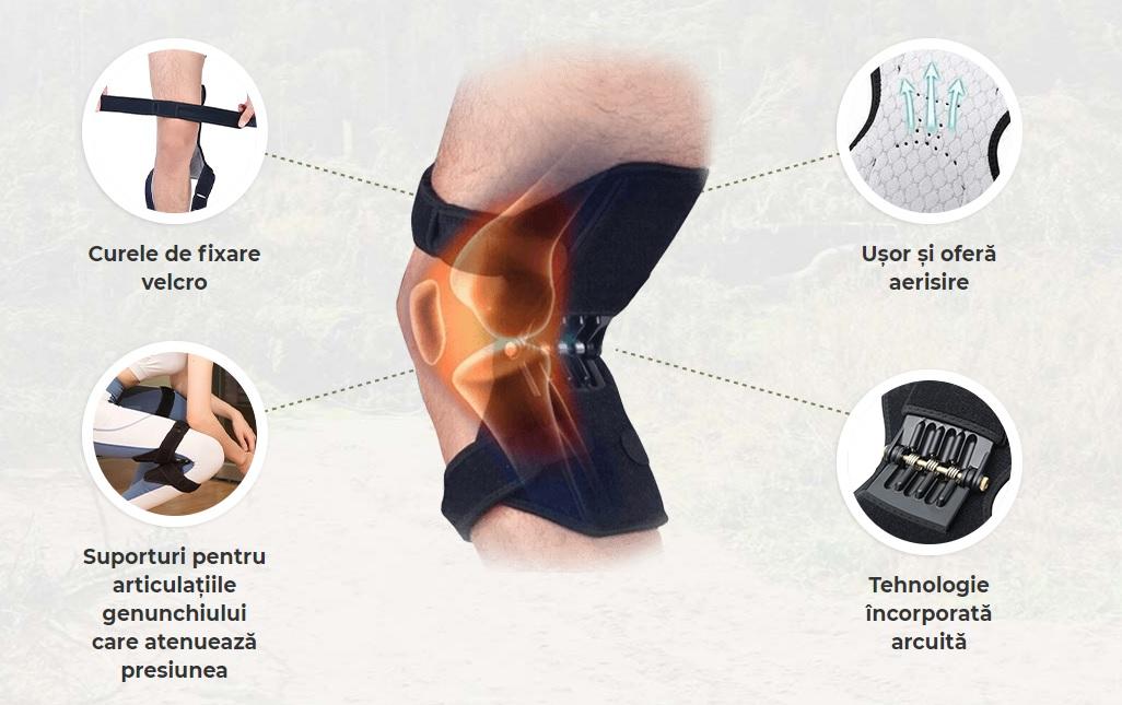 reduce articulațiile genunchiului