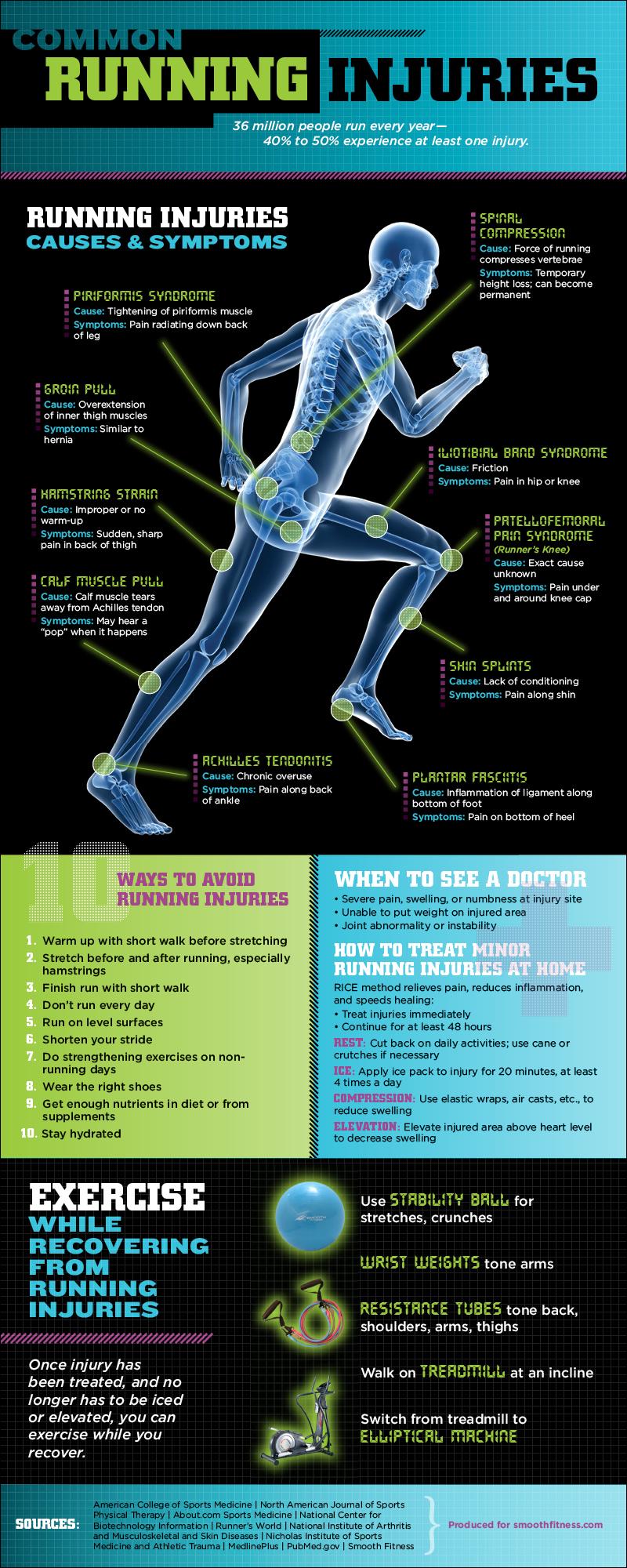 dureri ale articulațiilor la alergare