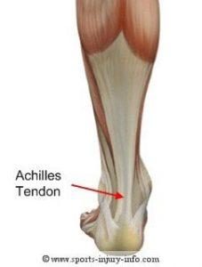 tratamentul artrozei genunchiului cu dimexid nume de gel articulare