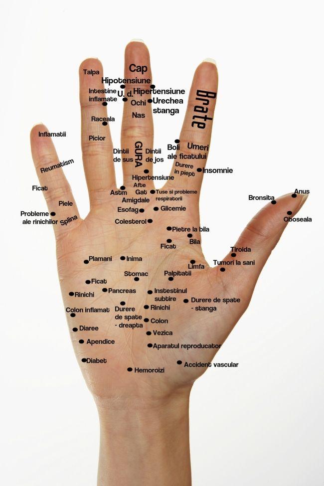 ce să faci dacă articulația din mână doare