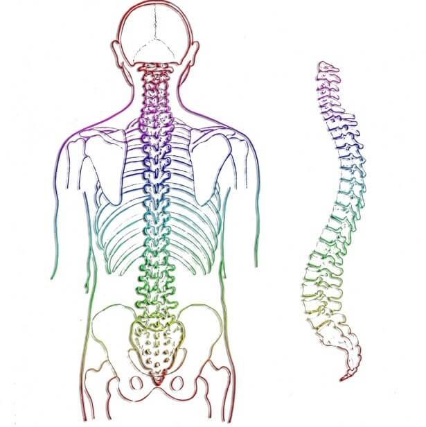 dureri articulare sacroiliace în