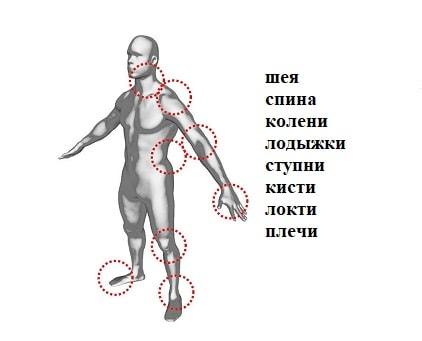 este posibilă încălzirea articulațiilor cu osteochondroză