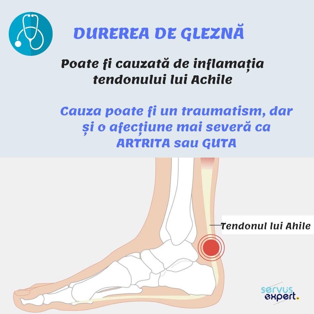 inflamație sub genunchi spazgan pentru dureri articulare