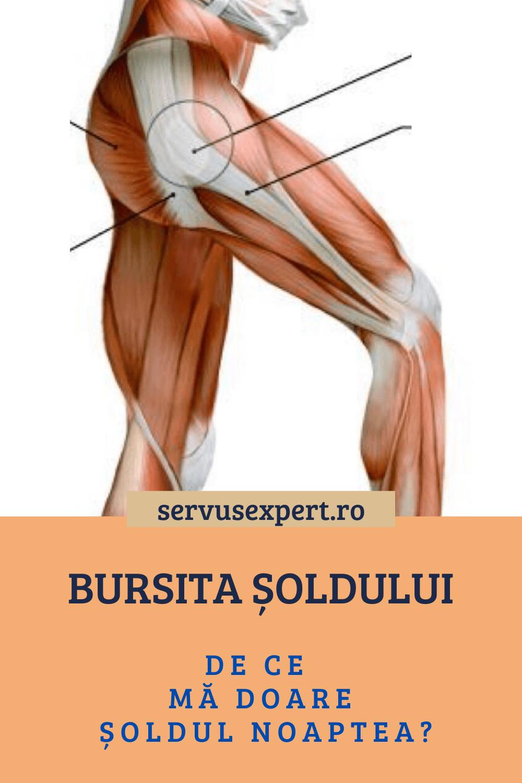 un set de exerciții pentru tratamentul artrozei dureri articulare și la articulații la adolescenți